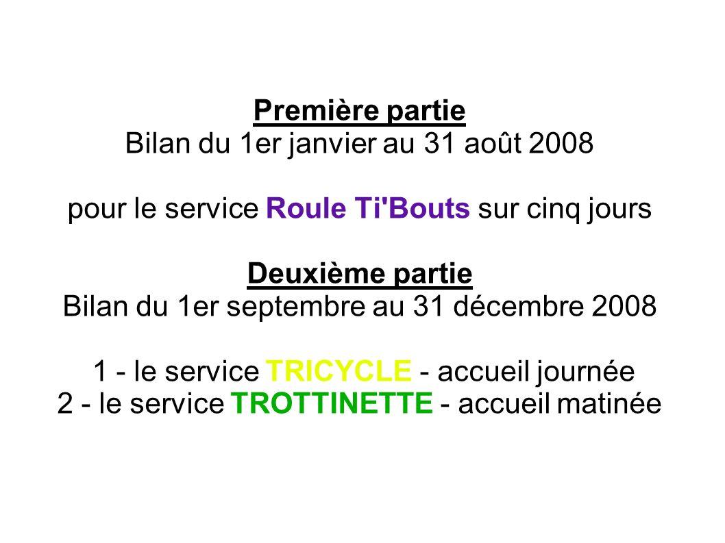 Première partie Bilan du 1er janvier au 31 août 2008 pour le service Roule Ti'Bouts sur cinq jours Deuxième partie Bilan du 1er septembre au 31 décemb