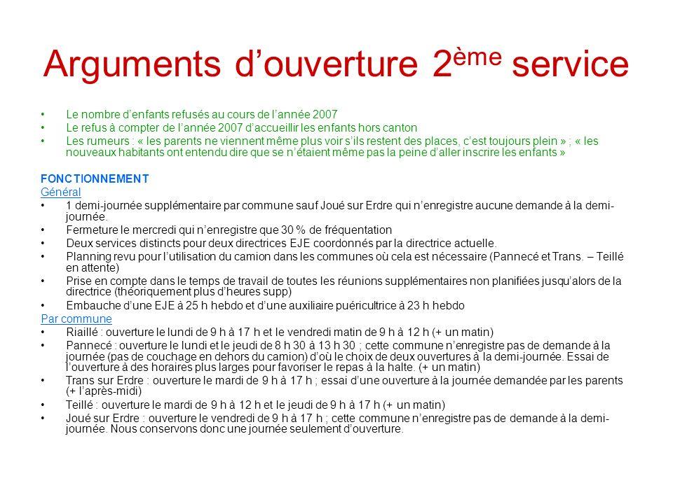 Arguments douverture 2 ème service Le nombre denfants refusés au cours de lannée 2007 Le refus à compter de lannée 2007 daccueillir les enfants hors c