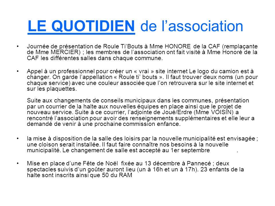 LE QUOTIDIEN de lassociation Journée de présentation de Roule TiBouts à Mme HONORE de la CAF (remplaçante de Mme MERCIER) ; les membres de lassociatio