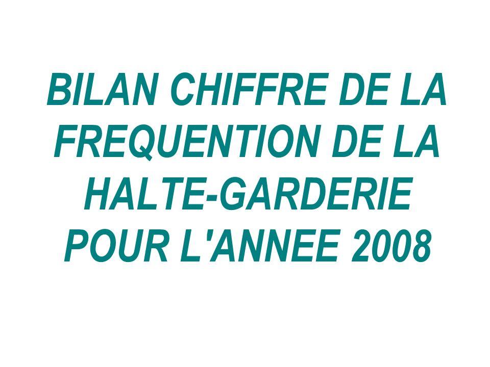 BILAN CHIFFRE DE LA FREQUENTION DE LA HALTE-GARDERIE POUR L'ANNEE 2008