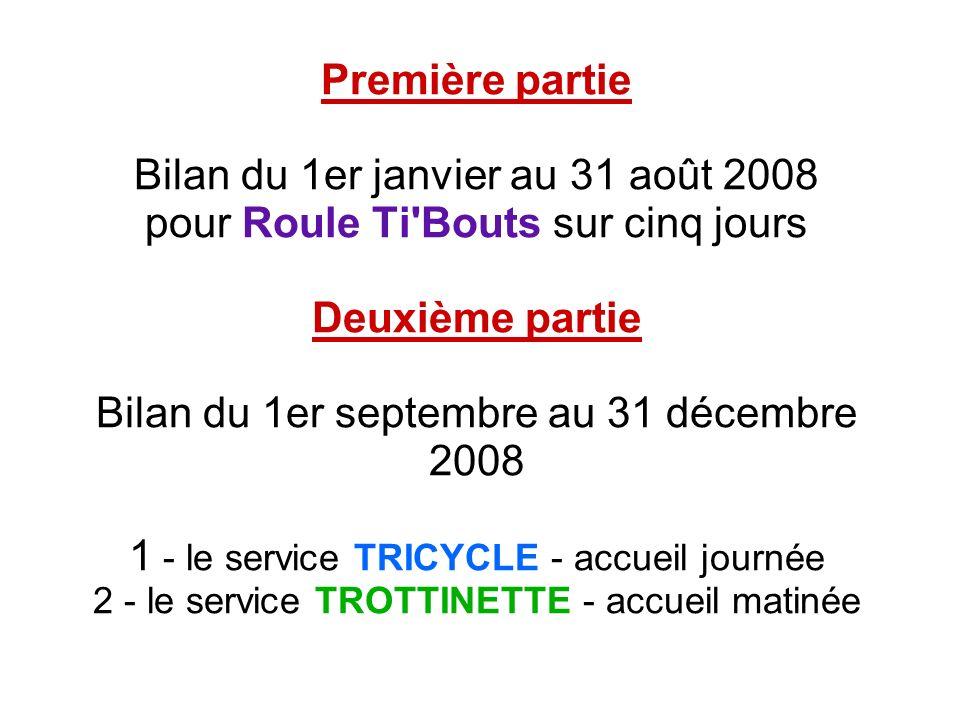 Première partie Bilan du 1er janvier au 31 août 2008 pour Roule Ti'Bouts sur cinq jours Deuxième partie Bilan du 1er septembre au 31 décembre 2008 1 -