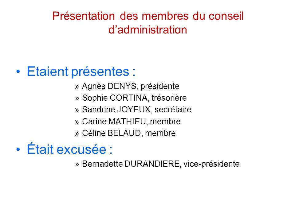 Présentation des membres du conseil dadministration Etaient présentes : »Agnès DENYS, présidente »Sophie CORTINA, trésorière »Sandrine JOYEUX, secréta