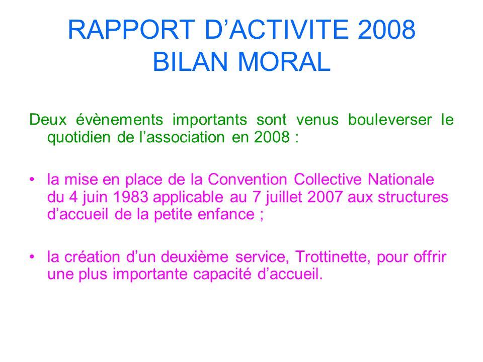 RAPPORT DACTIVITE 2008 BILAN MORAL Deux évènements importants sont venus bouleverser le quotidien de lassociation en 2008 : la mise en place de la Con