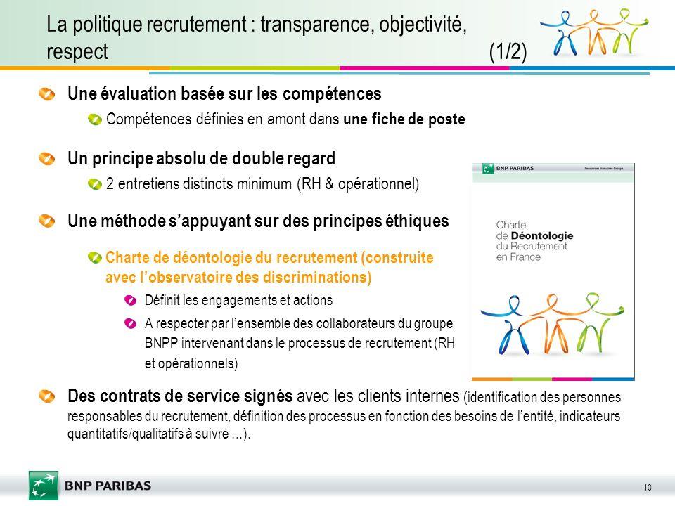 10 La politique recrutement : transparence, objectivité, respect (1/2) Une évaluation basée sur les compétences Compétences définies en amont dans une
