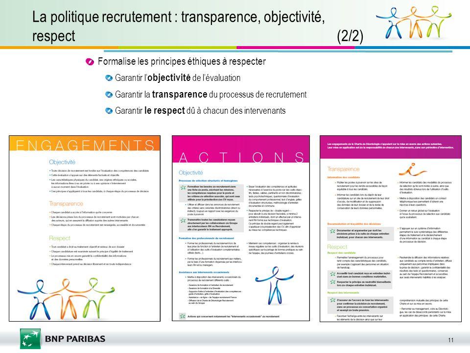 11 Formalise les principes éthiques à respecter Garantir l objectivité de lévaluation Garantir la transparence du processus de recrutement Garantir le