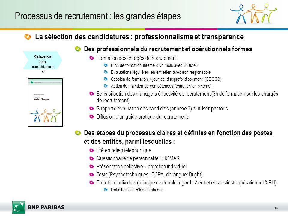 15 Processus de recrutement : les grandes étapes Des professionnels du recrutement et opérationnels formés Formation des chargés de recrutement Plan d
