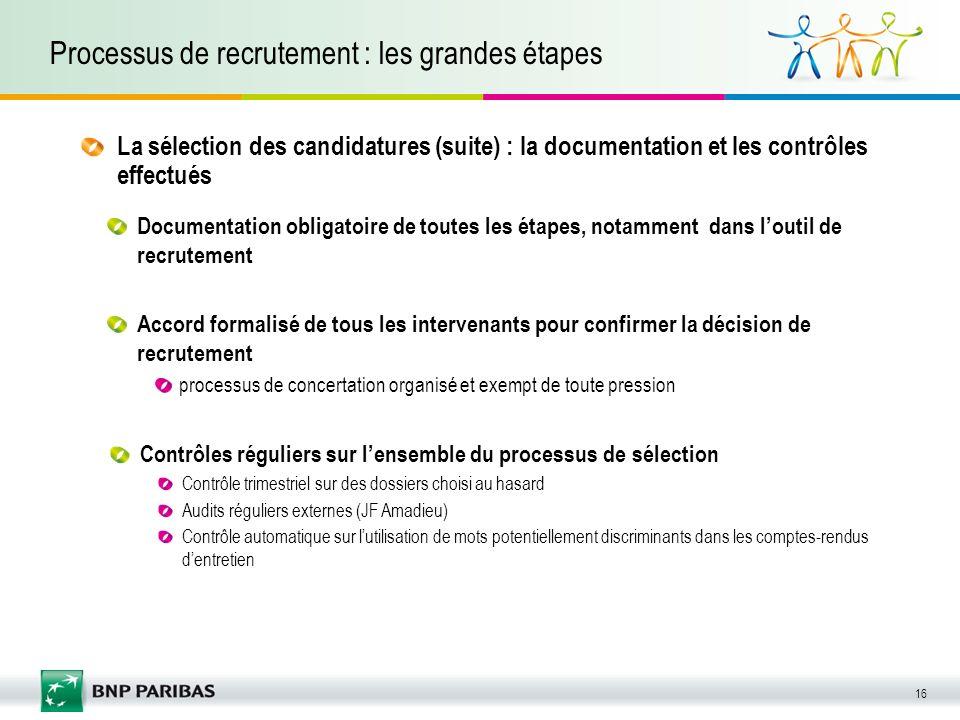 16 Processus de recrutement : les grandes étapes La sélection des candidatures (suite) : la documentation et les contrôles effectués Contrôles régulie