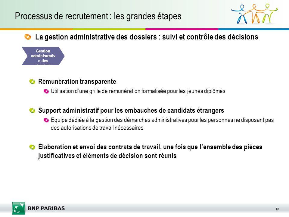 18 Processus de recrutement : les grandes étapes Rémunération transparente Utilisation dune grille de rémunération formalisée pour les jeunes diplômés