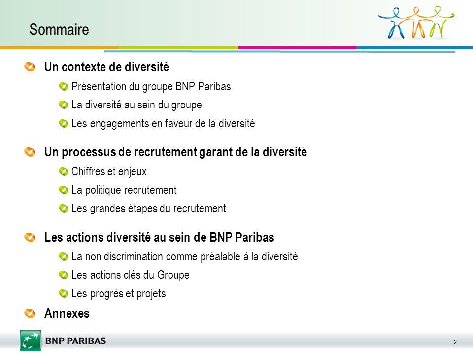 2 Sommaire Un contexte de diversité Présentation du groupe BNP Paribas La diversité au sein du groupe Les engagements en faveur de la diversité Un pro