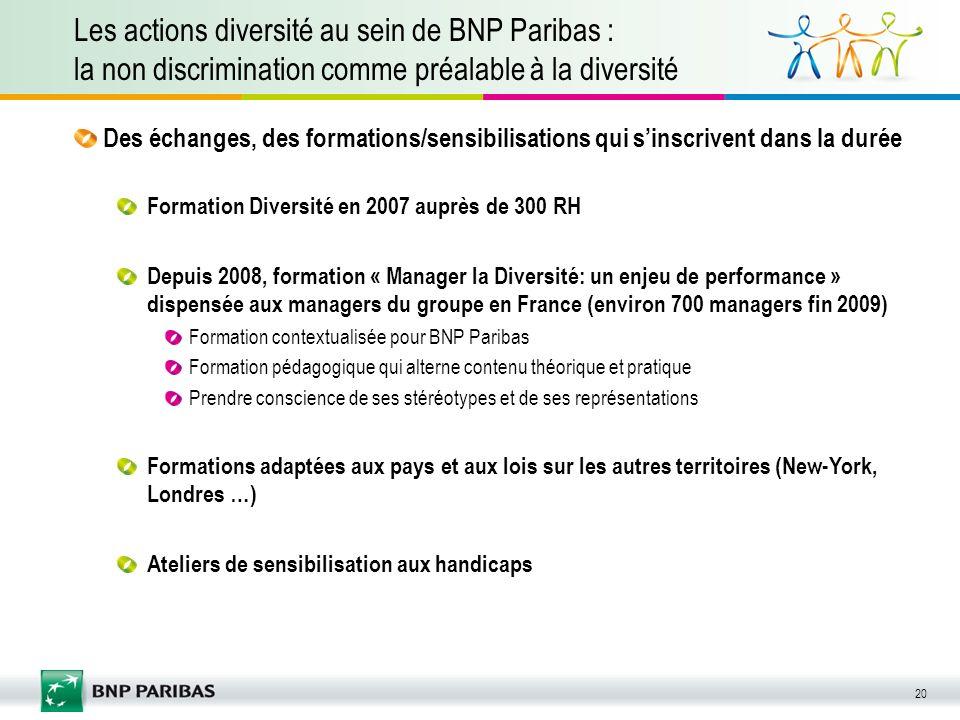 20 Les actions diversité au sein de BNP Paribas : la non discrimination comme préalable à la diversité Formation Diversité en 2007 auprès de 300 RH De