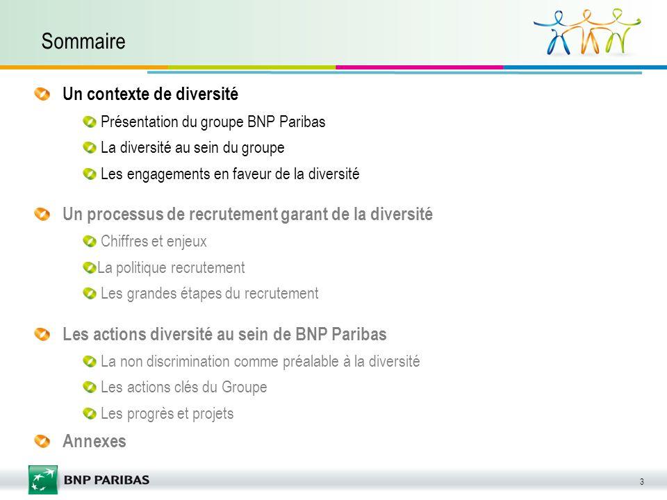 3 Sommaire Un contexte de diversité Présentation du groupe BNP Paribas La diversité au sein du groupe Les engagements en faveur de la diversité Un pro