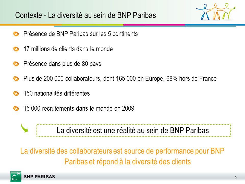 6 Contexte - les engagements de BNP Paribas BNP Paribas figure parmi les premières entreprises à signer La Charte de la Diversité - 2004 La Charte de lApprentissage - 2005 La Charte de lÉgalité des chances dans le monde de léducation - 2006 La Charte de la parentalité en entreprise - 2008 BNP Paribas mène depuis plusieurs années une politique volontariste autour de la diversité Premier bilan diversité – 2004 Premier employeur privé en Seine Saint Denis - 8000 collaborateurs sur 65.000 en France Création dune mission handicap – 2007 Lettre adressée par Baudouin Prot, Directeur Général du Groupe, en janvier 2007 à tous les collaborateurs du Groupe
