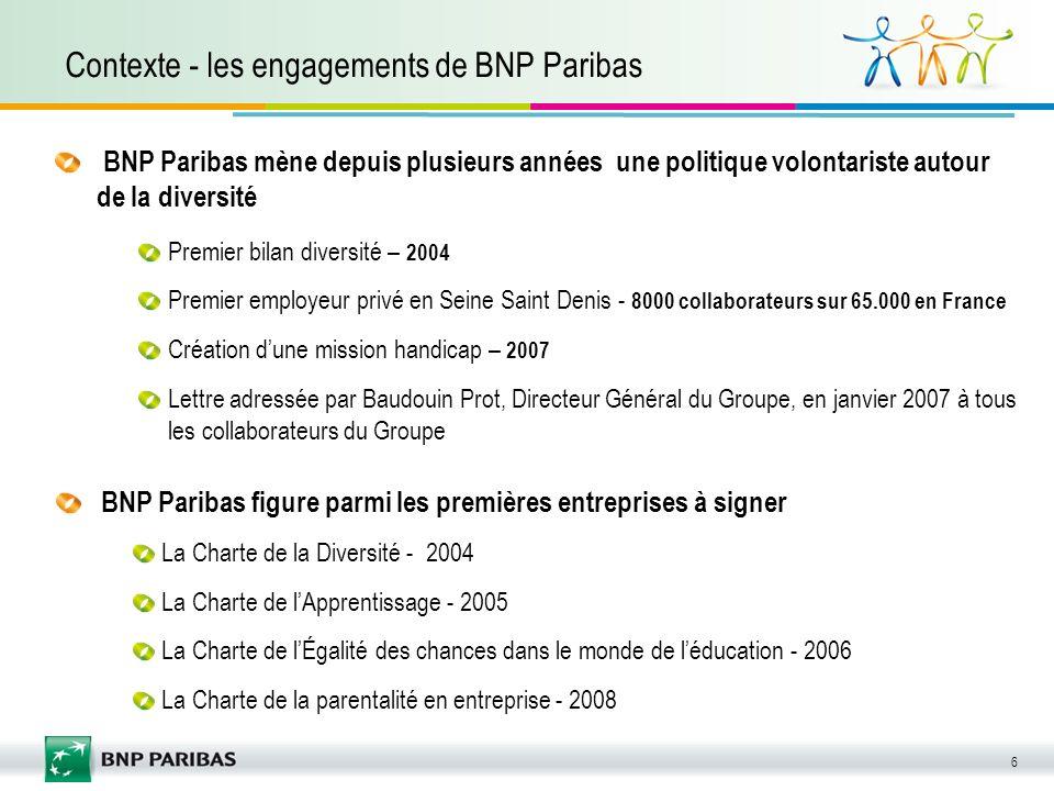 6 Contexte - les engagements de BNP Paribas BNP Paribas figure parmi les premières entreprises à signer La Charte de la Diversité - 2004 La Charte de