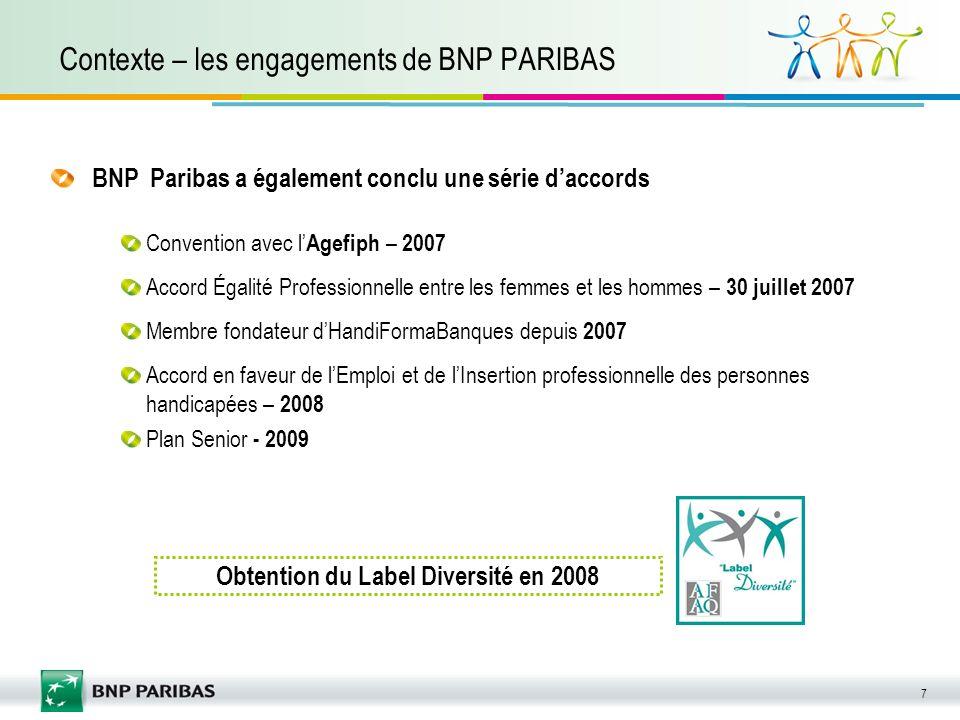 7 Contexte – les engagements de BNP PARIBAS BNP Paribas a également conclu une série daccords Convention avec l Agefiph – 2007 Accord Égalité Professi