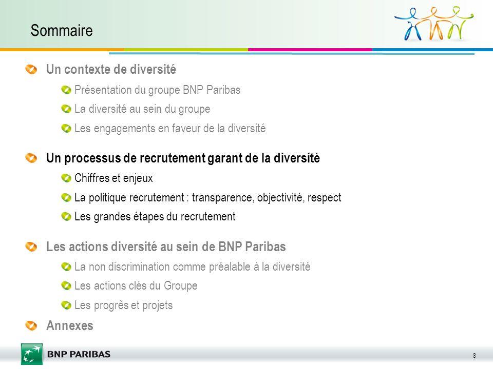 8 Sommaire Un contexte de diversité Présentation du groupe BNP Paribas La diversité au sein du groupe Les engagements en faveur de la diversité Un pro