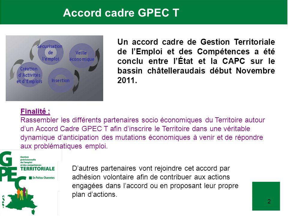 2 Accord cadre GPEC T Un accord cadre de Gestion Territoriale de lEmploi et des Compétences a été conclu entre lÉtat et la CAPC sur le bassin châtelle