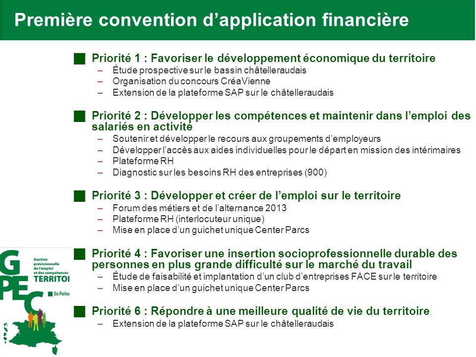 Première convention dapplication financière Priorité 1 : Favoriser le développement économique du territoire –Étude prospective sur le bassin châtelle