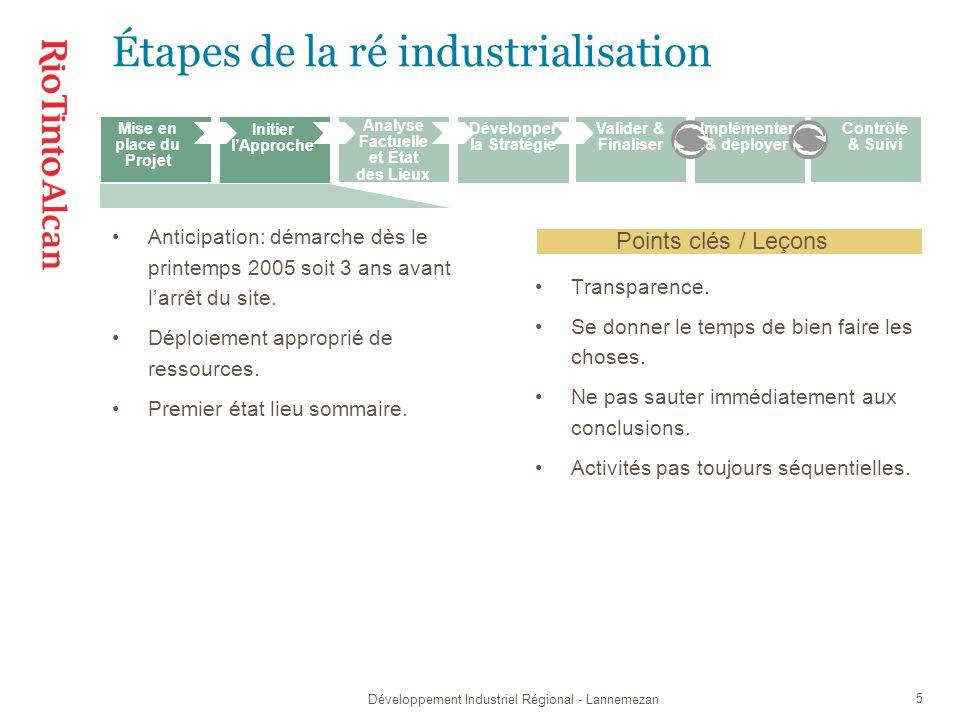 Développement Industriel Régional - Lannemezan 5 Étapes de la ré industrialisation Anticipation: démarche dès le printemps 2005 soit 3 ans avant larrêt du site.