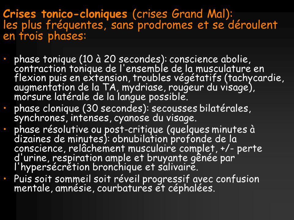 Crises tonico-cloniques (crises Grand Mal): les plus fréquentes, sans prodromes et se déroulent en trois phases: phase tonique (10 à 20 secondes): con