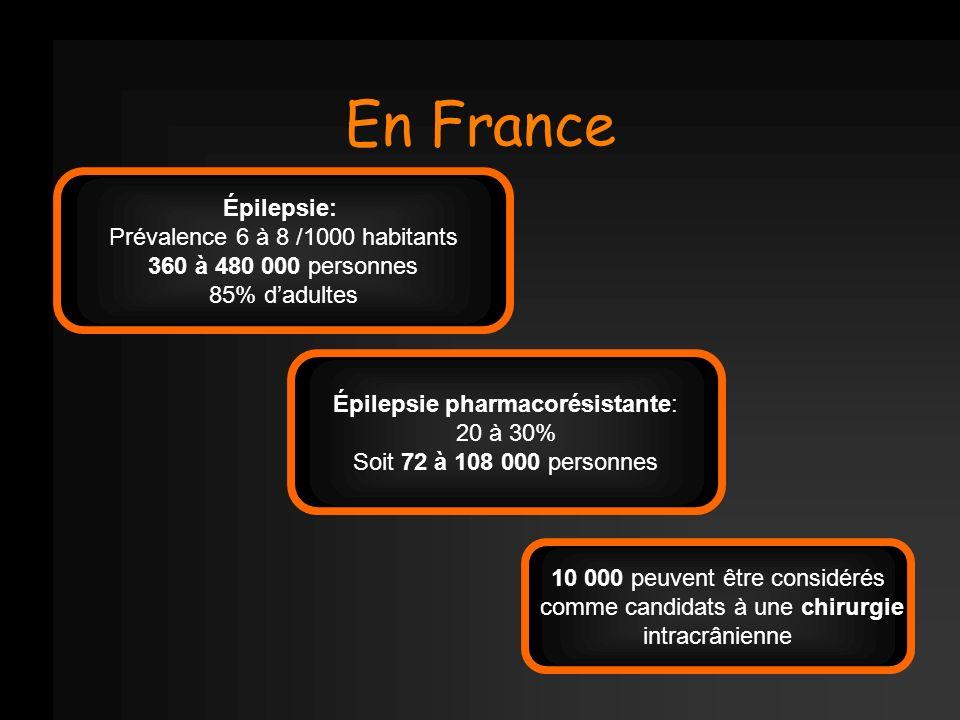 En France Épilepsie: Prévalence 6 à 8 /1000 habitants 360 à 480 000 personnes 85% dadultes Épilepsie pharmacorésistante: 20 à 30% Soit 72 à 108 000 pe