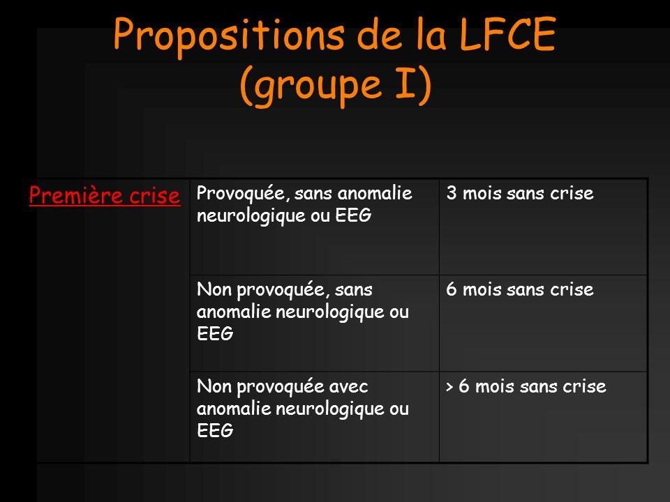 Propositions de la LFCE (groupe I) Première crise Provoquée, sans anomalie neurologique ou EEG 3 mois sans crise Non provoquée, sans anomalie neurolog