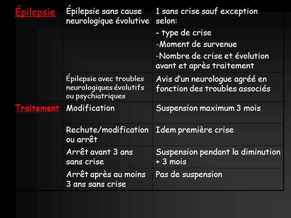 Épilepsie Épilepsie sans cause neurologique évolutive 1 sans crise sauf exception selon: - type de crise -Moment de survenue -Nombre de crise et évolu