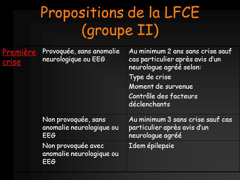 Propositions de la LFCE (groupe II) Première crise Provoquée, sans anomalie neurologique ou EEG Au minimum 2 ans sans crise sauf cas particulier après