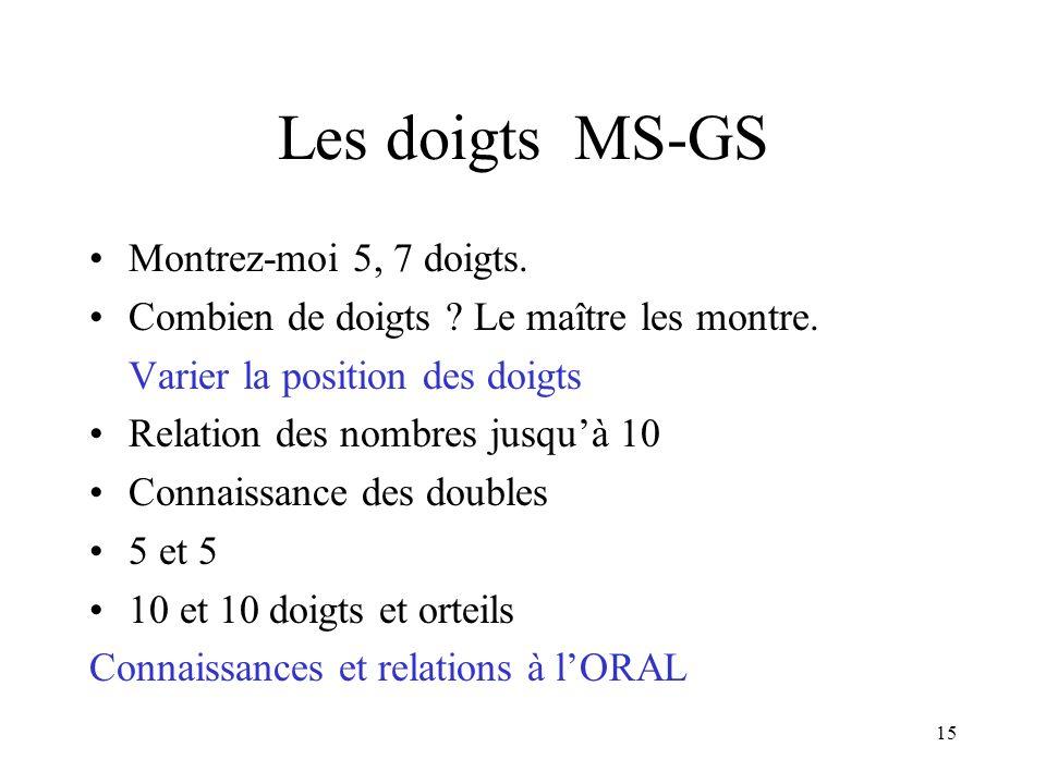 15 Les doigts MS-GS Montrez-moi 5, 7 doigts. Combien de doigts ? Le maître les montre. Varier la position des doigts Relation des nombres jusquà 10 Co