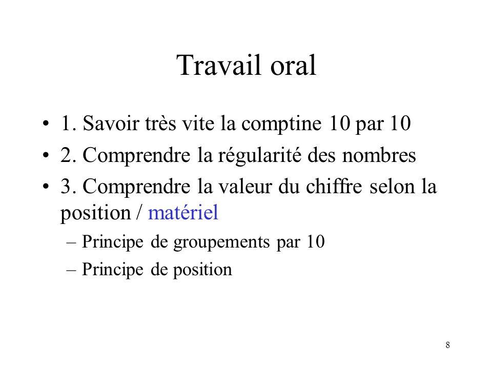 8 Travail oral 1. Savoir très vite la comptine 10 par 10 2. Comprendre la régularité des nombres 3. Comprendre la valeur du chiffre selon la position