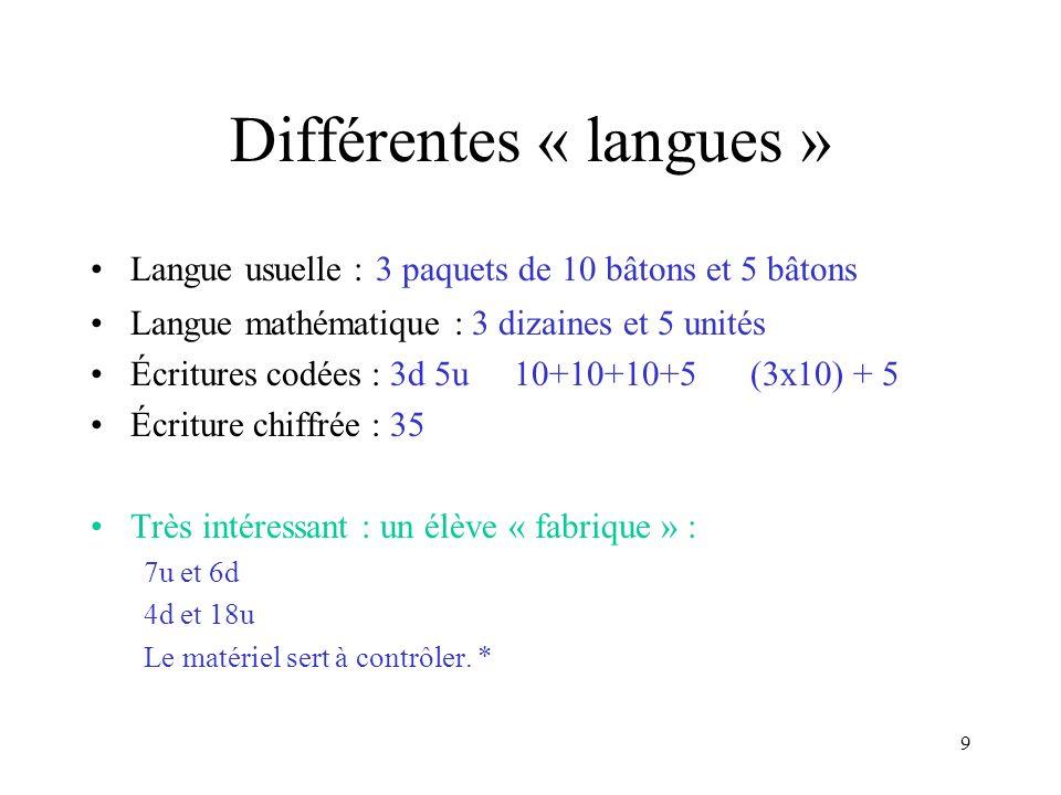 9 Différentes « langues » Langue usuelle : 3 paquets de 10 bâtons et 5 bâtons Langue mathématique : 3 dizaines et 5 unités Écritures codées : 3d 5u 10
