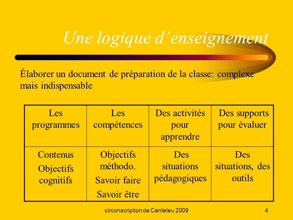 circonscription de Canteleu 20094 Une logique denseignement Les programmes Les compétences Des activités pour apprendre Des supports pour évaluer Cont