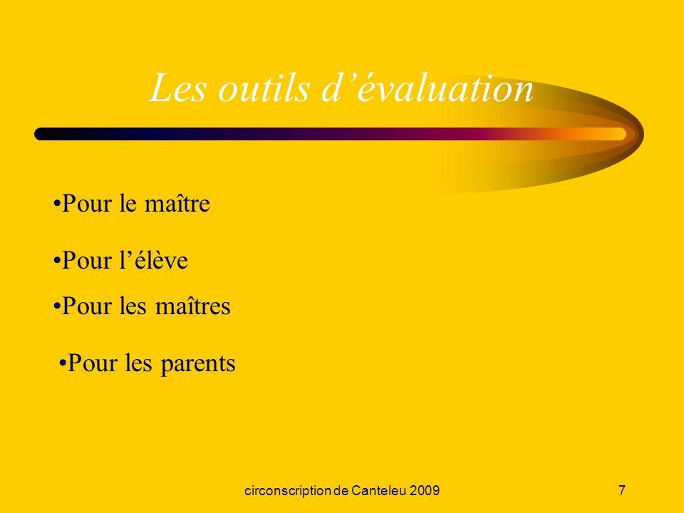 circonscription de Canteleu 20097 Les outils dévaluation Pour le maître Pour lélève Pour les maîtres Pour les parents