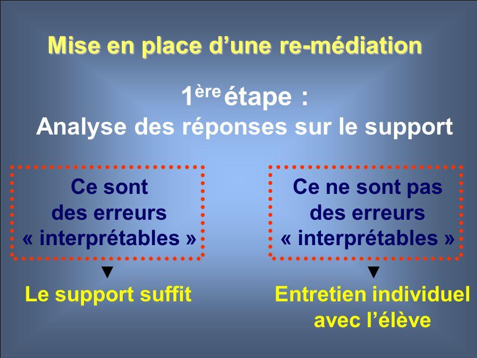 Mise en place dune re-médiation 1 ère étape : Analyse des réponses sur le support Ce sont des erreurs « interprétables » Ce ne sont pas des erreurs «