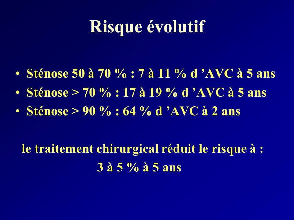 Risque évolutif Sténose 50 à 70 % : 7 à 11 % d AVC à 5 ans Sténose > 70 % : 17 à 19 % d AVC à 5 ans Sténose > 90 % : 64 % d AVC à 2 ans le traitement