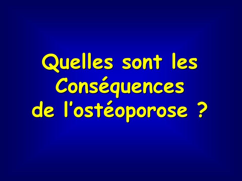 Quelles sont les Conséquences de lostéoporose ?
