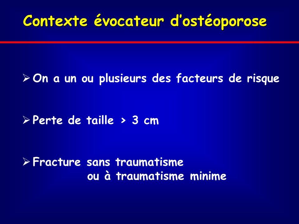 Contexte évocateur dostéoporose On a un ou plusieurs des facteurs de risque Perte de taille > 3 cm Fracture sans traumatisme ou à traumatisme minime