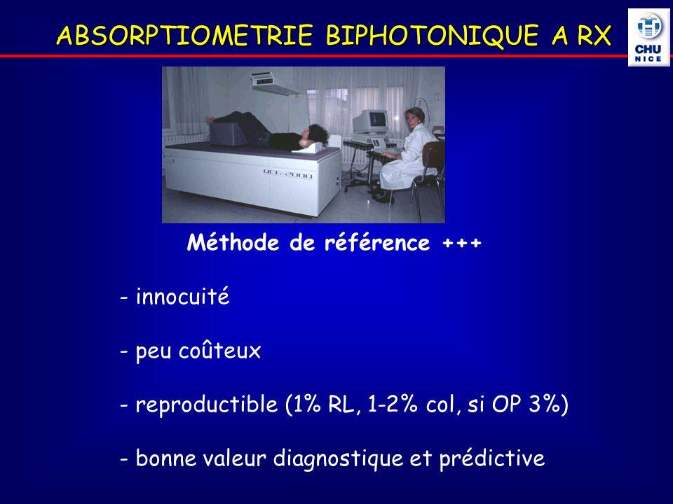 ABSORPTIOMETRIE BIPHOTONIQUE A RX Méthode de référence +++ - innocuité - peu coûteux - reproductible (1% RL, 1-2% col, si OP 3%) - bonne valeur diagnostique et prédictive