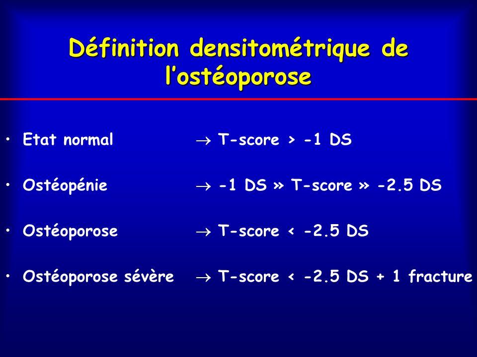 Définition densitométrique de lostéoporose Etat normal T-score > -1 DS Ostéopénie -1 DS » T-score » -2.5 DS Ostéoporose T-score < -2.5 DS Ostéoporose sévère T-score < -2.5 DS + 1 fracture