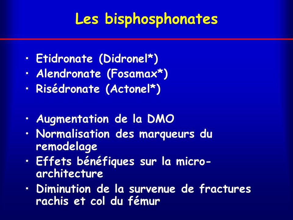 Les bisphosphonates Etidronate (Didronel*) Alendronate (Fosamax*) Risédronate (Actonel*) Augmentation de la DMO Normalisation des marqueurs du remodelage Effets bénéfiques sur la micro- architecture Diminution de la survenue de fractures rachis et col du fémur