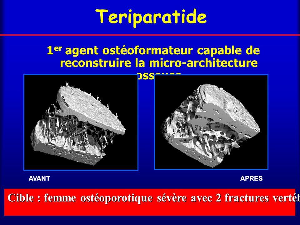 Teriparatide 1 er agent ostéoformateur capable de reconstruire la micro-architecture osseuse AVANT APRES Cible : femme ostéoporotique sévère avec 2 fractures vertébrales