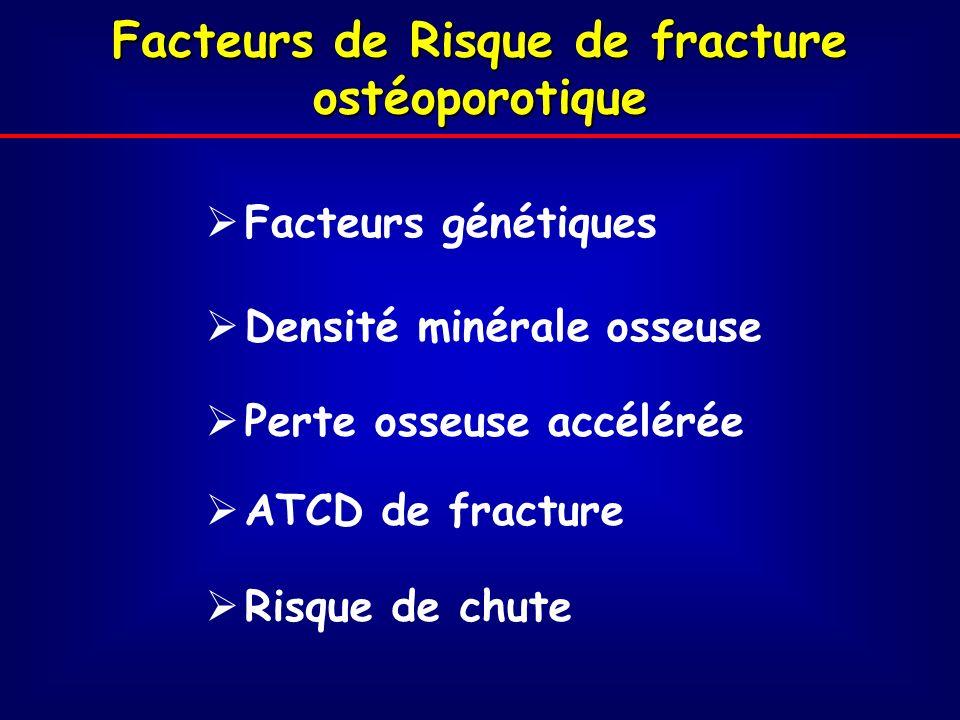 bisphosphonate lostéoclaste mange le bisphosphonate Lostéoclaste Pert son activité de résorption Mort de lostéoclaste Mécanisme daction des bisphosphonates Ostéoclaste