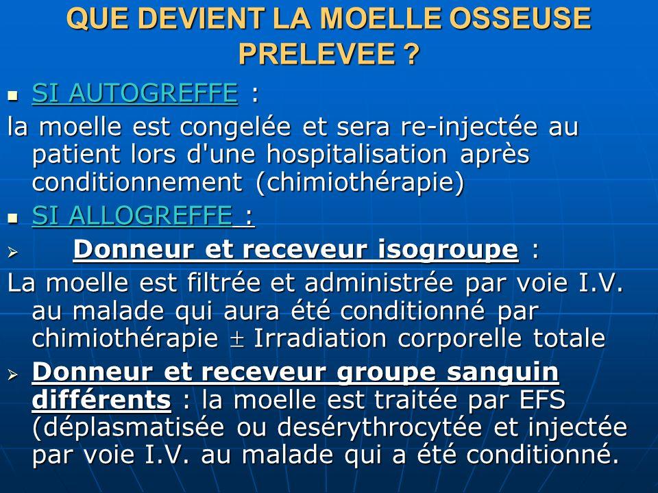 QUE DEVIENT LA MOELLE OSSEUSE PRELEVEE ? SI AUTOGREFFE : SI AUTOGREFFE : la moelle est congelée et sera re-injectée au patient lors d'une hospitalisat