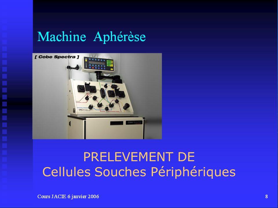 PRELEVEMENT DE Cellules Souches Périphériques