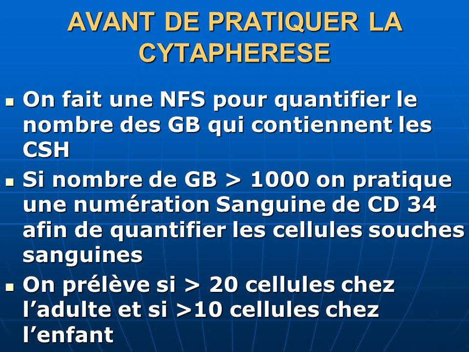 AVANT DE PRATIQUER LA CYTAPHERESE On fait une NFS pour quantifier le nombre des GB qui contiennent les CSH On fait une NFS pour quantifier le nombre d