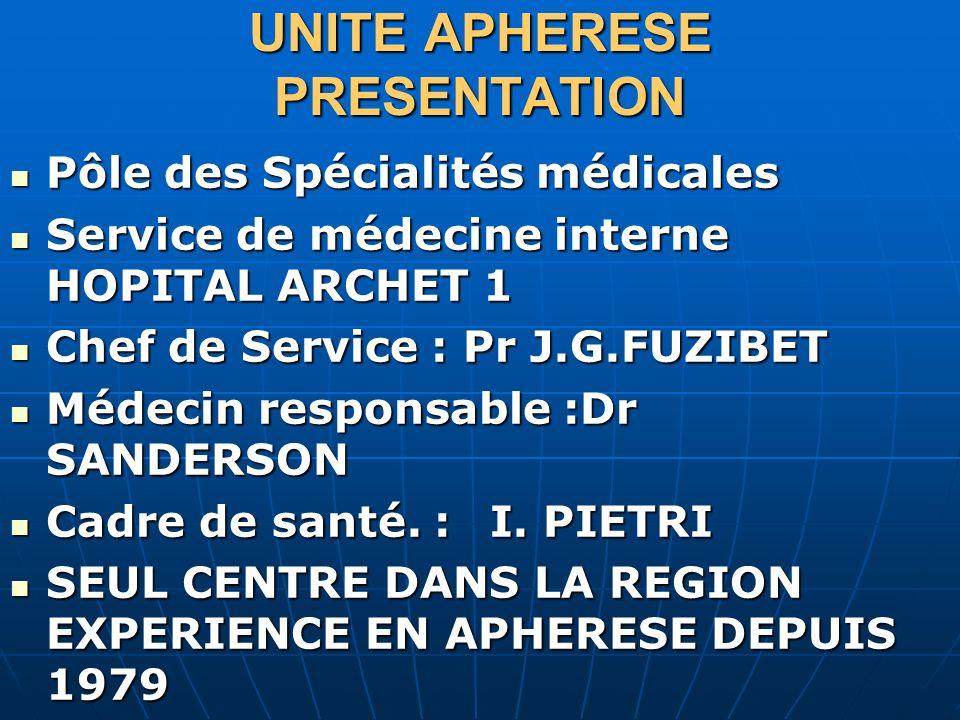 UNITE APHERESE PRESENTATION Pôle des Spécialités médicales Pôle des Spécialités médicales Service de médecine interne HOPITAL ARCHET 1 Service de méde