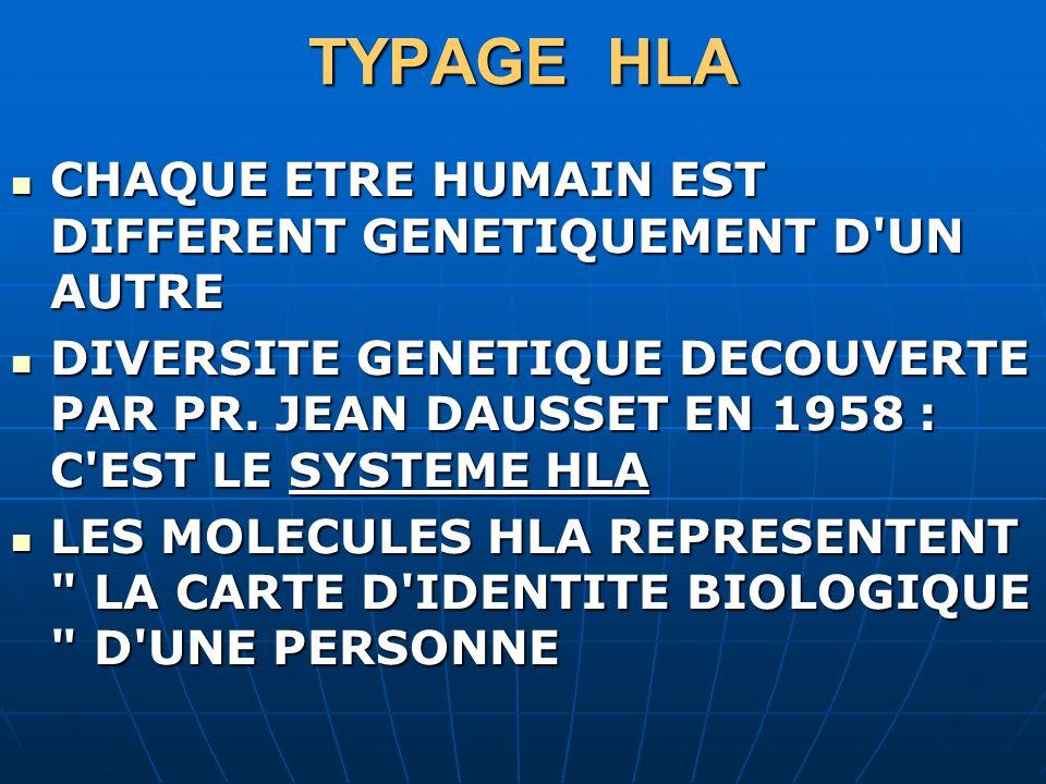 TYPAGE HLA CHAQUE ETRE HUMAIN EST DIFFERENT GENETIQUEMENT D'UN AUTRE CHAQUE ETRE HUMAIN EST DIFFERENT GENETIQUEMENT D'UN AUTRE DIVERSITE GENETIQUE DEC