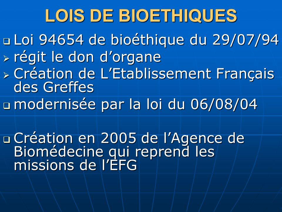 LOIS DE BIOETHIQUES Loi 94654 de bioéthique du 29/07/94 Loi 94654 de bioéthique du 29/07/94 régit le don dorgane régit le don dorgane Création de LEta