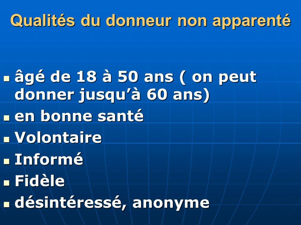Qualités du donneur non apparenté âgé de 18 à 50 ans ( on peut donner jusquà 60 ans) âgé de 18 à 50 ans ( on peut donner jusquà 60 ans) en bonne santé
