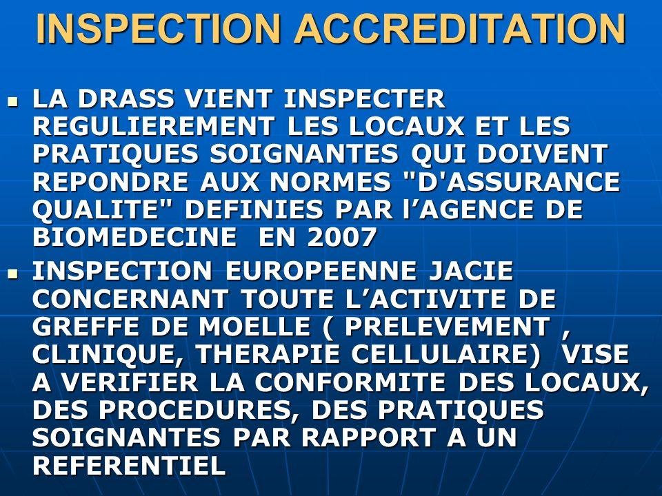 INSPECTION ACCREDITATION LA DRASS VIENT INSPECTER REGULIEREMENT LES LOCAUX ET LES PRATIQUES SOIGNANTES QUI DOIVENT REPONDRE AUX NORMES