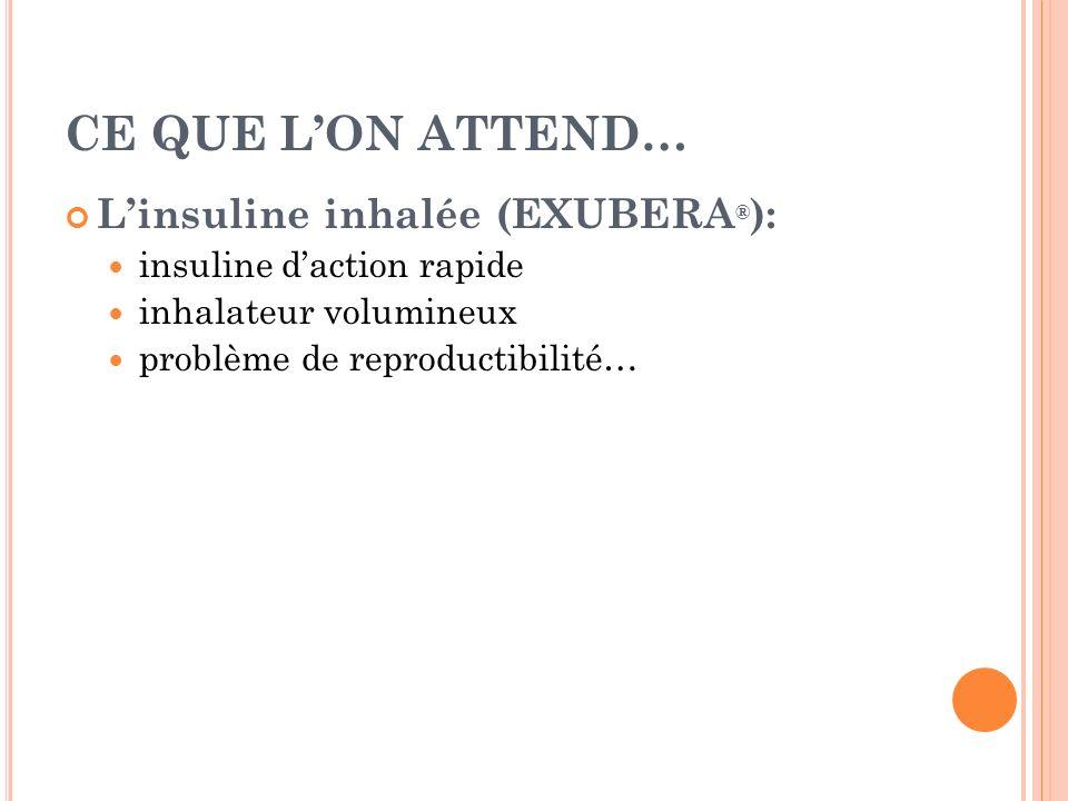 CE QUE LON ATTEND… Linsuline inhalée (EXUBERA ® ): insuline daction rapide inhalateur volumineux problème de reproductibilité…